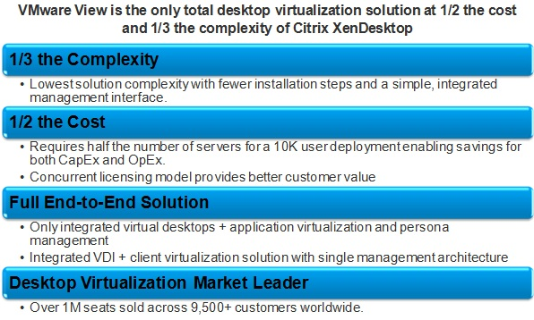 Trade in XenApp for VMware View