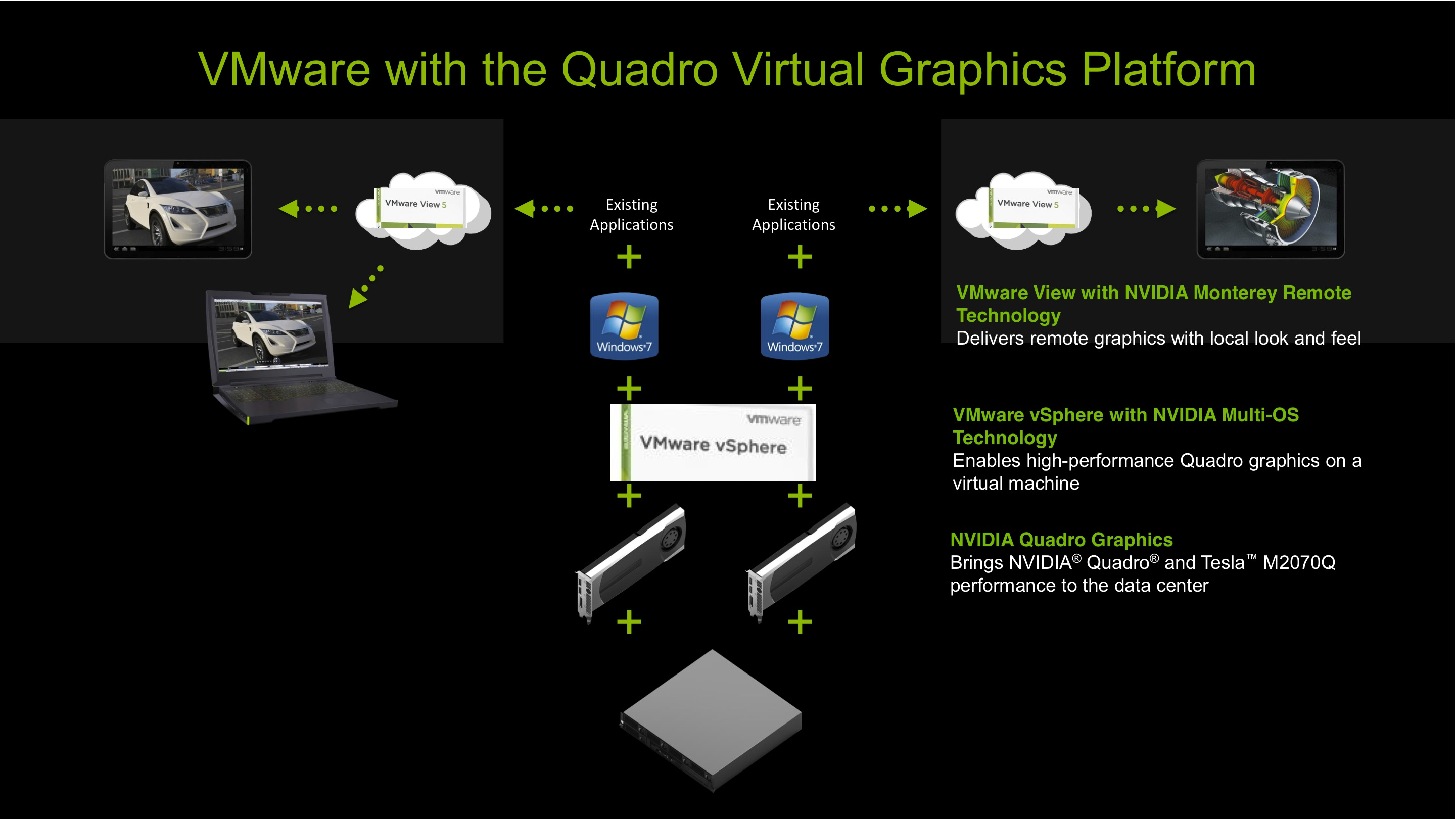 VMware and Nvidia join forces