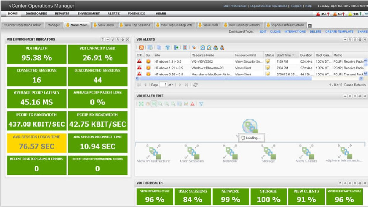 vmware horizon monitoring