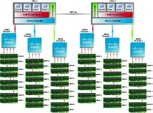 10 things you should know about Cisco UCS