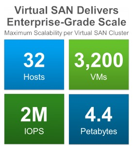 vSAN scale.png