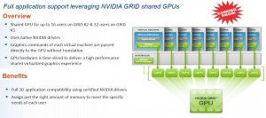 vGPU advantages