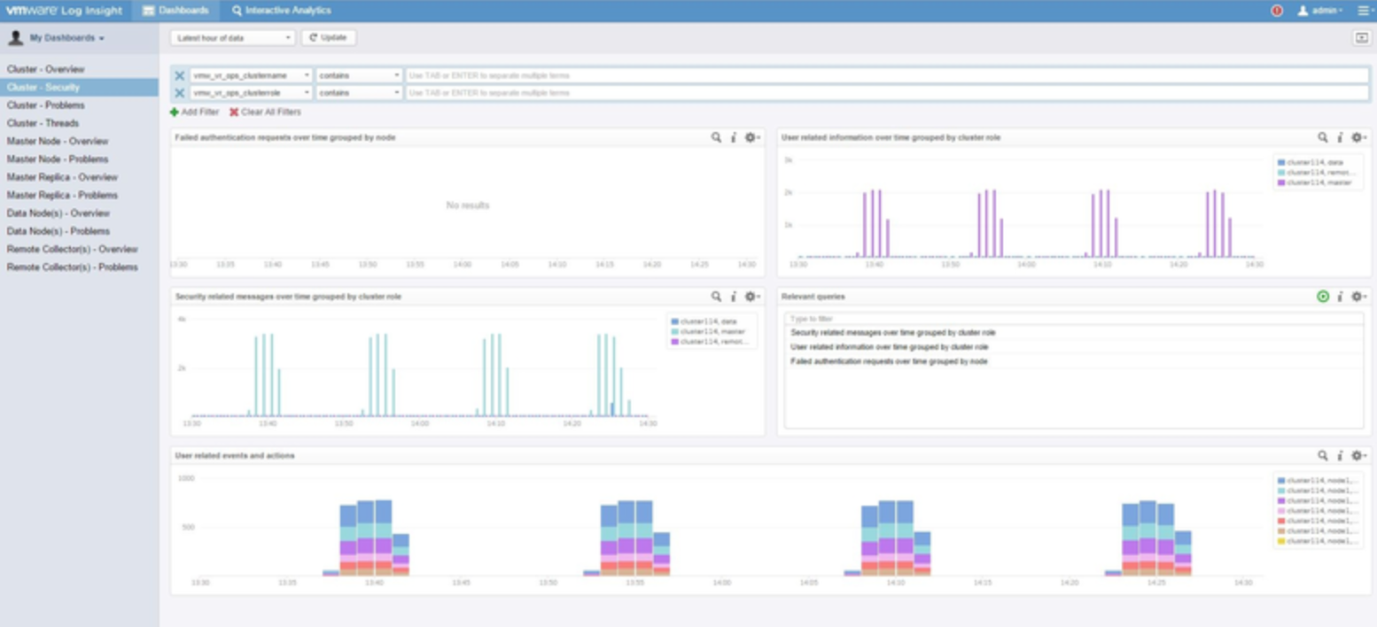 vRealize Operations Manager Content Pack for Log Insight