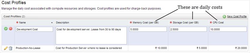 Cost profile 2