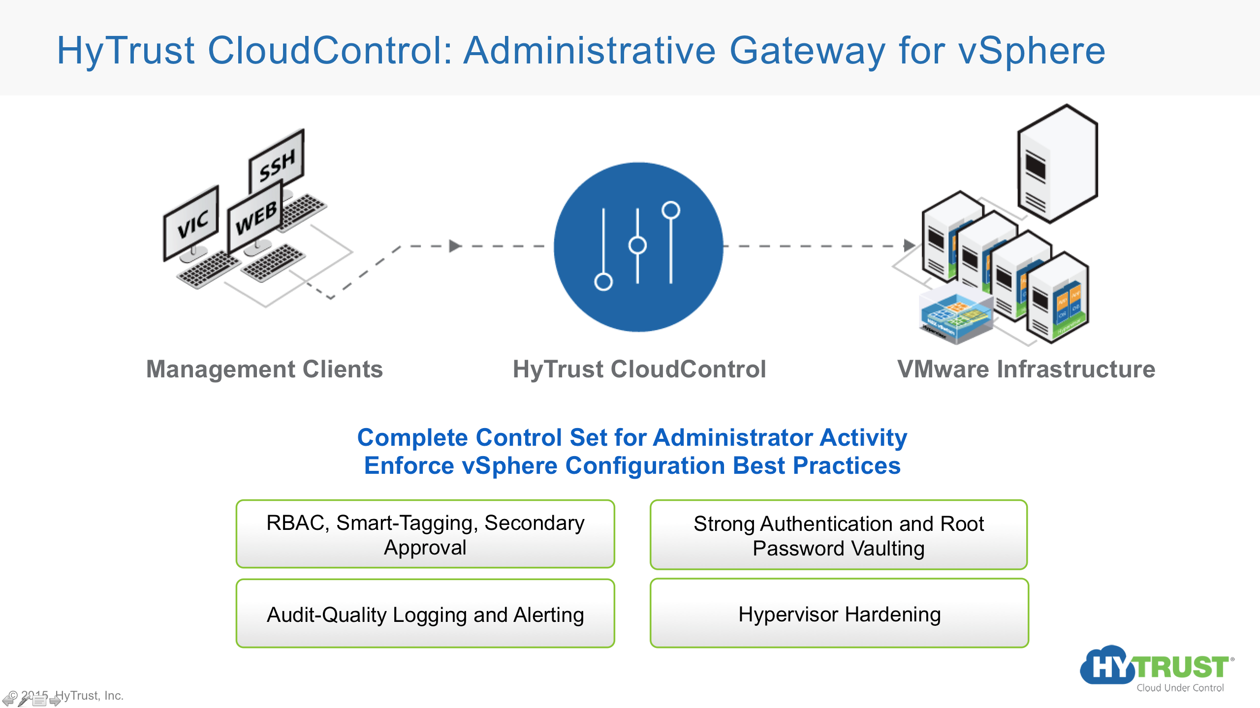 HyTrustCloudControl