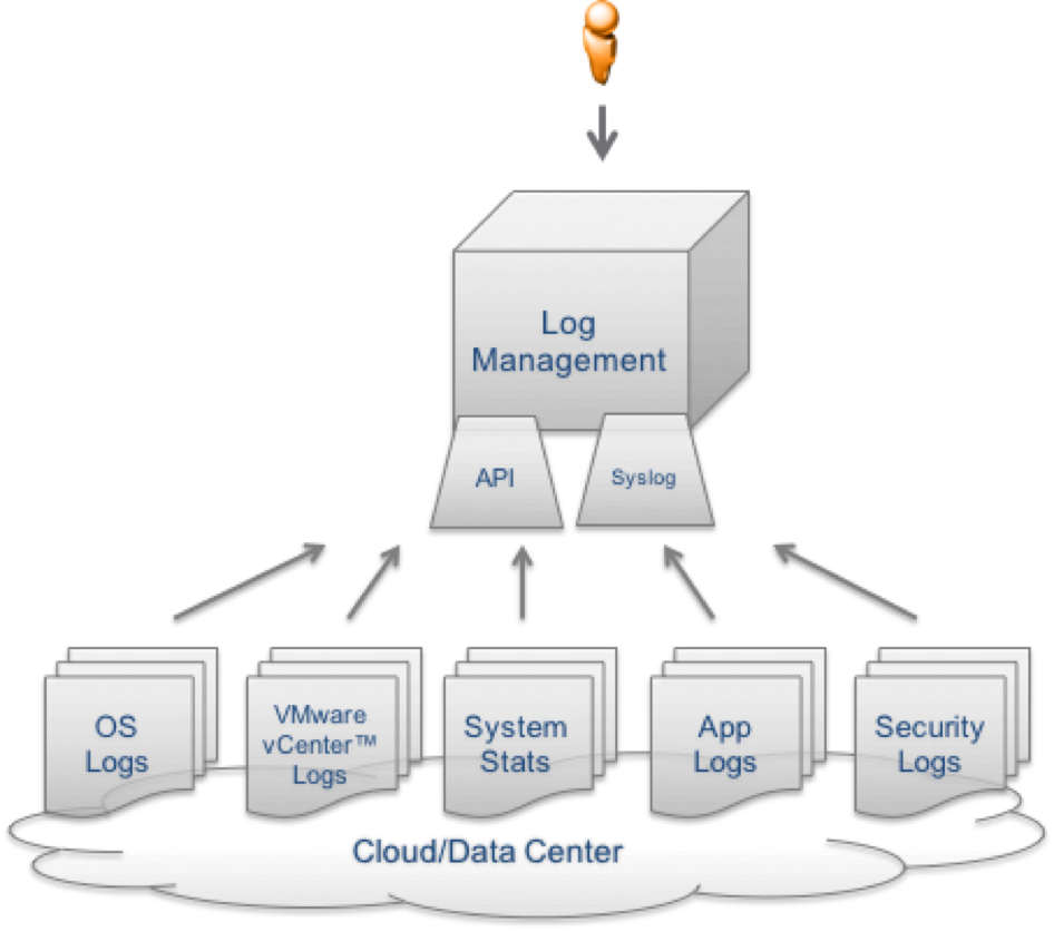 Installing the Windows agent for vRealize Log Insight