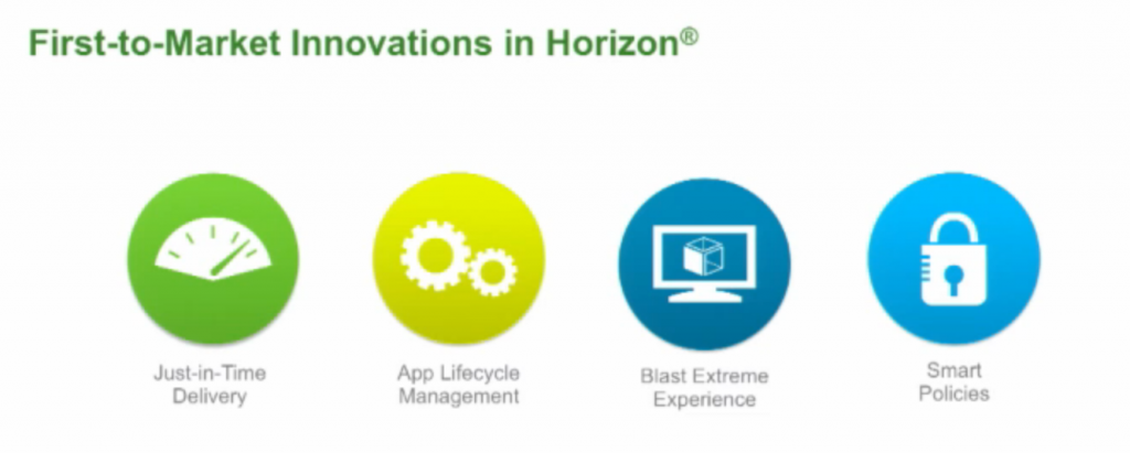 FirstToMarket Innovations in Horizon