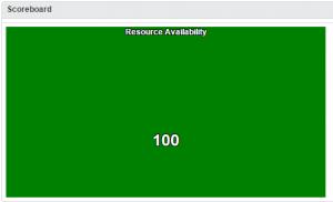 vRealize VMware Mirage scoreboard