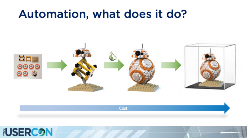 vRealize Automation 7