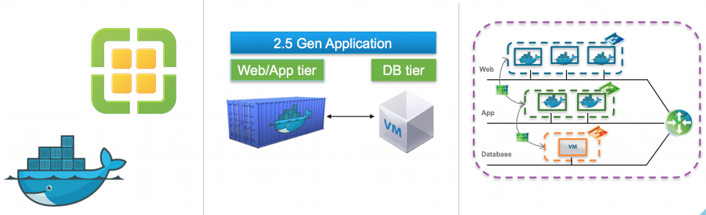 vra_containers