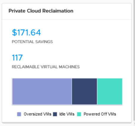 Operations - Private Cloud Reclaimation
