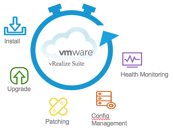 Hello my name is VMware Cloud Assembly!
