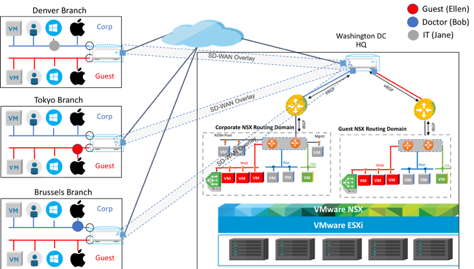 What is the VMware Virtual Cloud Network?